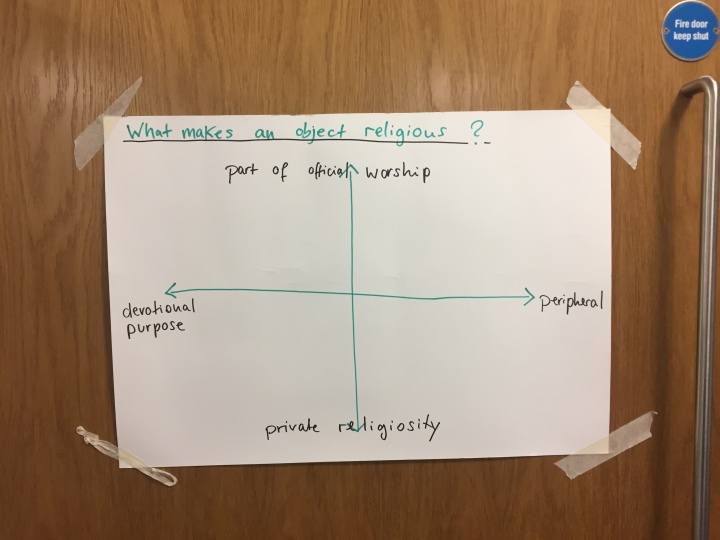 An improvised graph to get us started